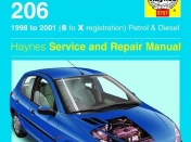 Manual de despiece peugeot 206
