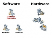 Software y Hardware (click aqui)