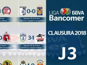 Resultados, tabla general y goleo jornada 3 CL2018  Liga Mx