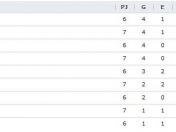 Tabla de posiciones (Eliminatorias Brasil 2014)