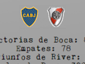 Estadisticas Paternidad SuperClasica, Boca vs River