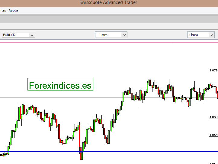 Kn forex